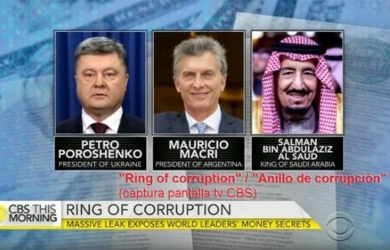 Macri in the ring of corruption