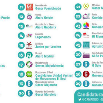 29 Candidaturas de Unidad Popular de EQUO y Convocatoria por Madrid