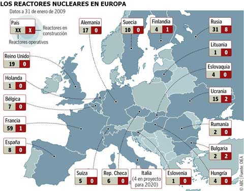 134 reactores nucleares en riesgo en caso de evento EMP por tormenta solar extrema