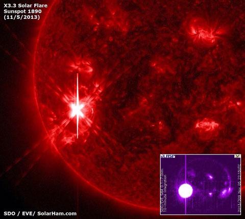 El sol desencadena la mayor llamarada solar del año, y la tercera mayor de todo el ciclo 24