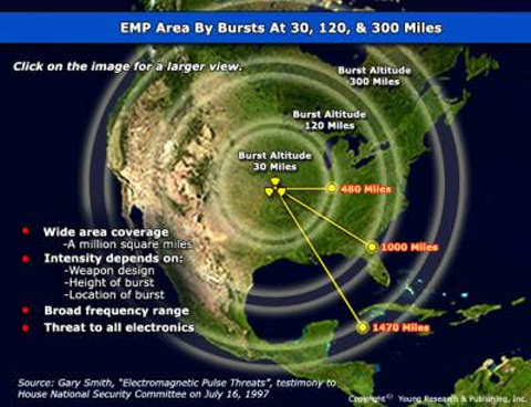 Mas informaciones acerca de un eventual EMP, Evento de Pulso Electromagnético 2014051121160174114