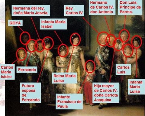Carlos Iv El Rey Cornudo