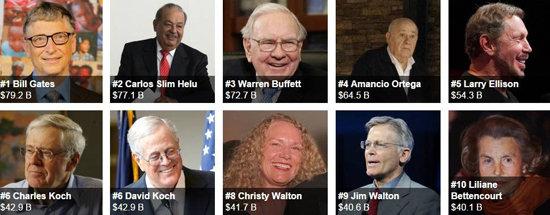 Desmoronamiento social: 1.826 milmillonarios