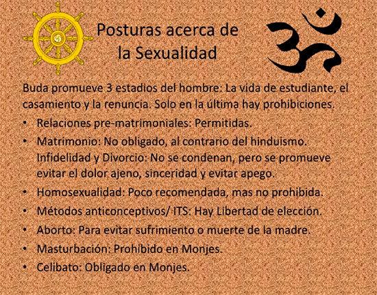 Sexualidad Y Budismo