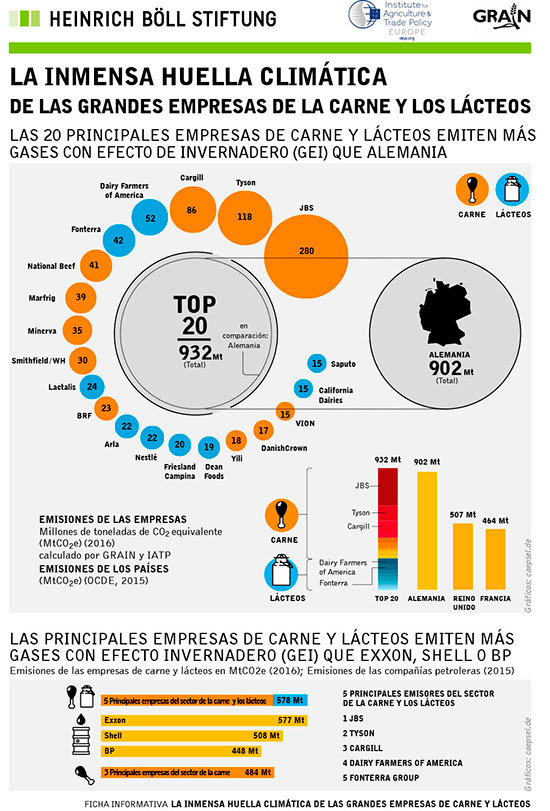 _Meat_Dairy_factsheet_ES11