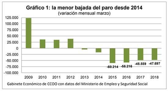 precariedad-laboral-marca-espana-5