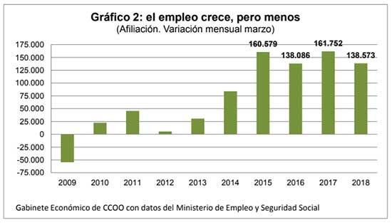 precariedad-laboral-marca-espana-4