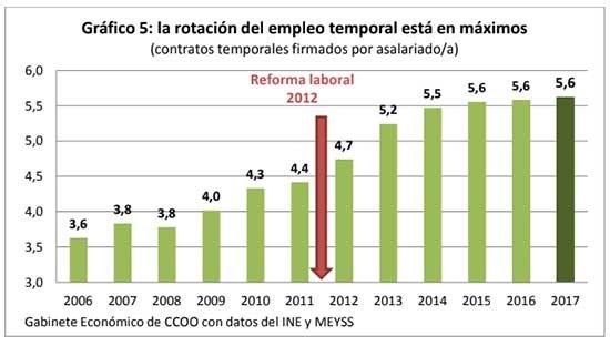 precariedad-laboral-marca-espana-2