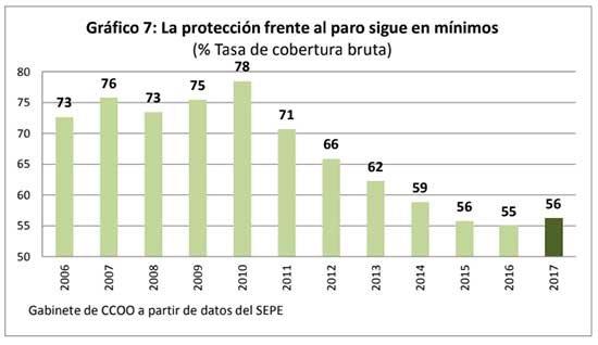 precariedad-laboral-marca-espana-1