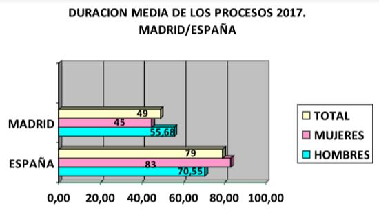 cuadro enfermedades profesionales UGT Madrid